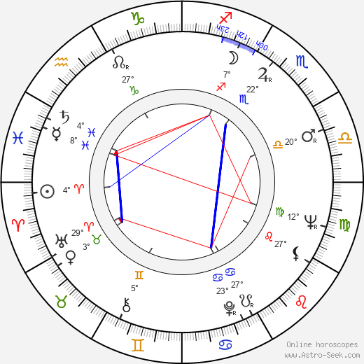 Marcel Sabourin birth chart, biography, wikipedia 2016, 2017