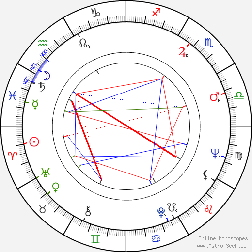 Rolf Becker birth chart, Rolf Becker astro natal horoscope, astrology
