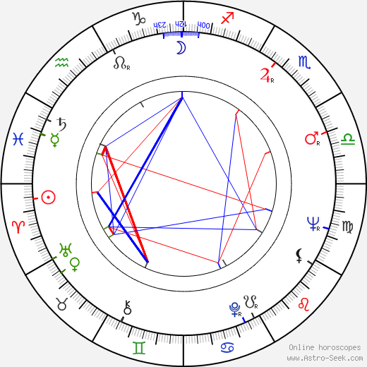 Wlodzimierz Bednarski birth chart, Wlodzimierz Bednarski astro natal horoscope, astrology