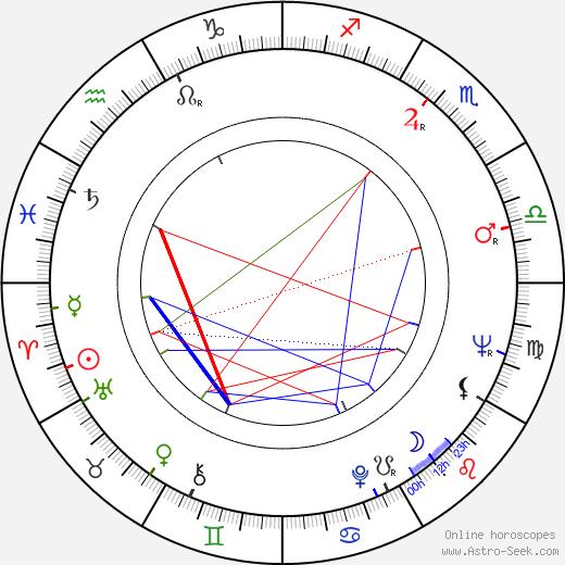 Aldo Puglisi birth chart, Aldo Puglisi astro natal horoscope, astrology