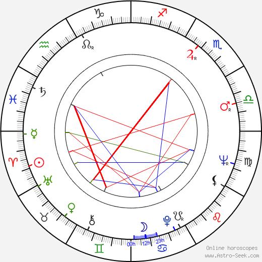 Avery Schreiber astro natal birth chart, Avery Schreiber horoscope, astrology