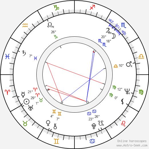 Gary Raymond birth chart, biography, wikipedia 2020, 2021
