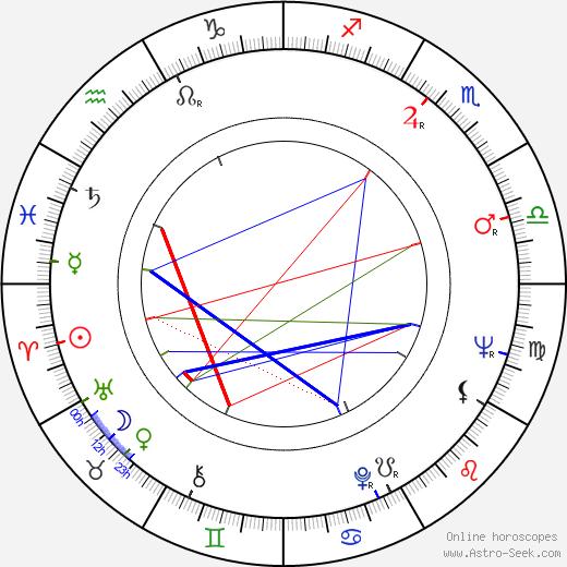 Giovanni Cianfriglia birth chart, Giovanni Cianfriglia astro natal horoscope, astrology