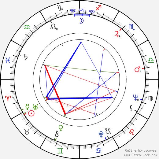 Giuseppe Gargani день рождения гороскоп, Giuseppe Gargani Натальная карта онлайн