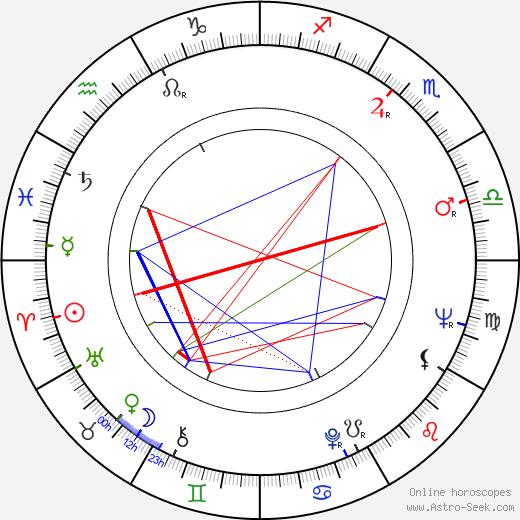 Harald Tusberg день рождения гороскоп, Harald Tusberg Натальная карта онлайн