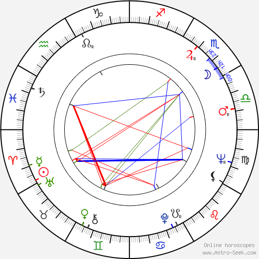 Josef Vojta birth chart, Josef Vojta astro natal horoscope, astrology