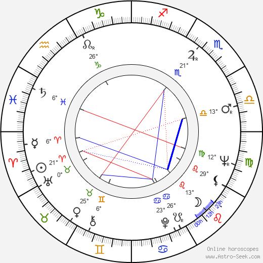 Lee H. Katzin birth chart, biography, wikipedia 2019, 2020