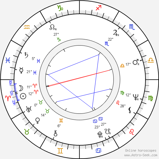 Märta Tikkanen birth chart, biography, wikipedia 2019, 2020