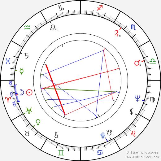Märta Tikkanen astro natal birth chart, Märta Tikkanen horoscope, astrology