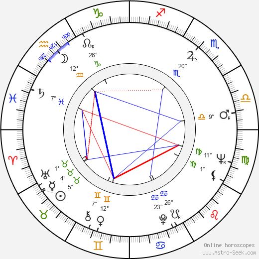 Patricia Reilly Giff birth chart, biography, wikipedia 2019, 2020