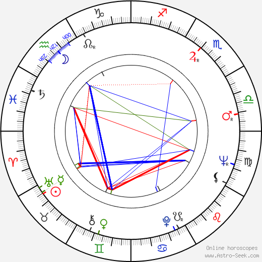 Patricia Reilly Giff astro natal birth chart, Patricia Reilly Giff horoscope, astrology