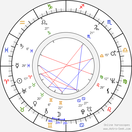 Seija Silfverberg birth chart, biography, wikipedia 2019, 2020