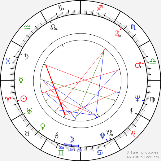 Seija Silfverberg astro natal birth chart, Seija Silfverberg horoscope, astrology