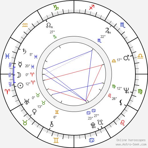 Ted King birth chart, biography, wikipedia 2020, 2021