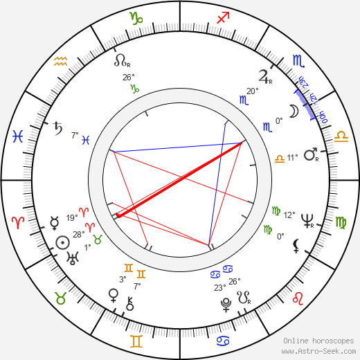 Teruhiko Kuze birth chart, biography, wikipedia 2020, 2021
