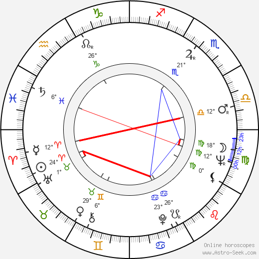 Tony Silver birth chart, biography, wikipedia 2019, 2020