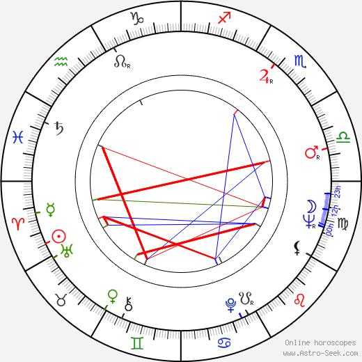 Tony Silver astro natal birth chart, Tony Silver horoscope, astrology