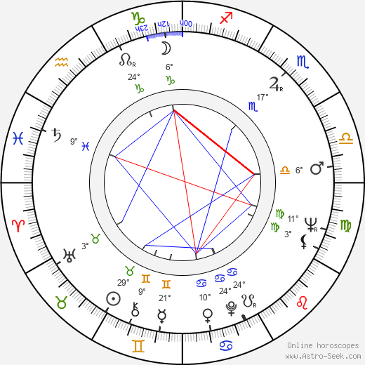 Aleksandr Kuznetsov birth chart, biography, wikipedia 2019, 2020