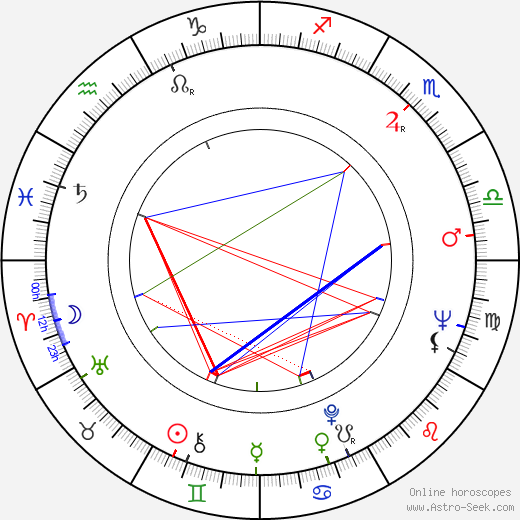 Anne Reid день рождения гороскоп, Anne Reid Натальная карта онлайн