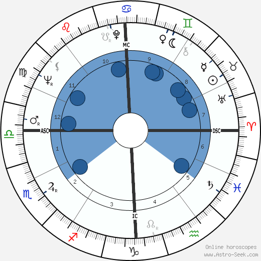 Bernard Pivot wikipedia, horoscope, astrology, instagram