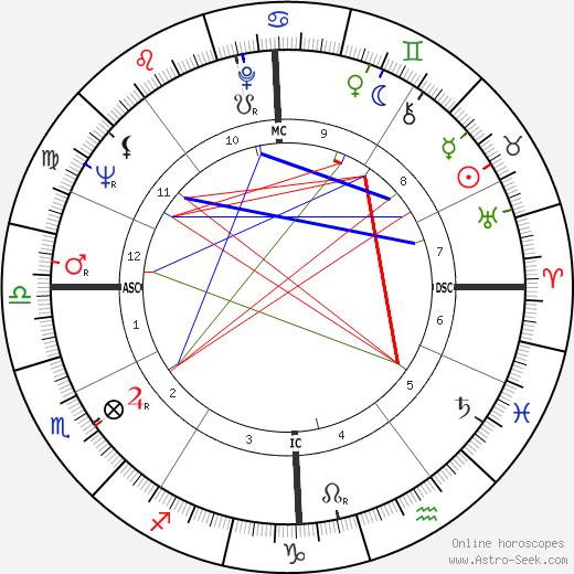 Bernard Pivot birth chart, Bernard Pivot astro natal horoscope, astrology