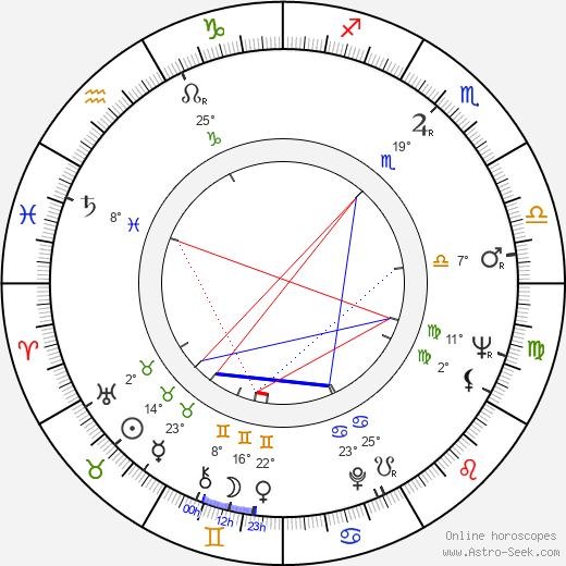 Gina Rovere birth chart, biography, wikipedia 2018, 2019