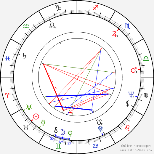Gina Rovere astro natal birth chart, Gina Rovere horoscope, astrology