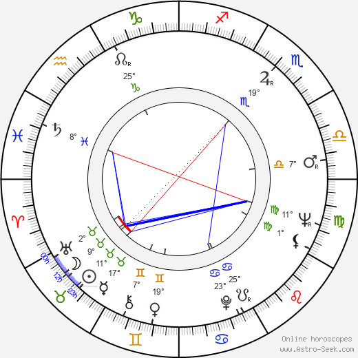 Lance LeGault birth chart, biography, wikipedia 2020, 2021