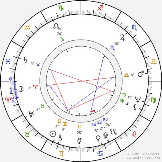 Lee Meriwether birth chart, biography, wikipedia 2020, 2021