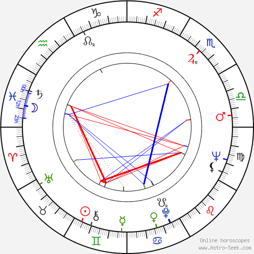 Radim Vašinka astro natal birth chart, Radim Vašinka horoscope, astrology