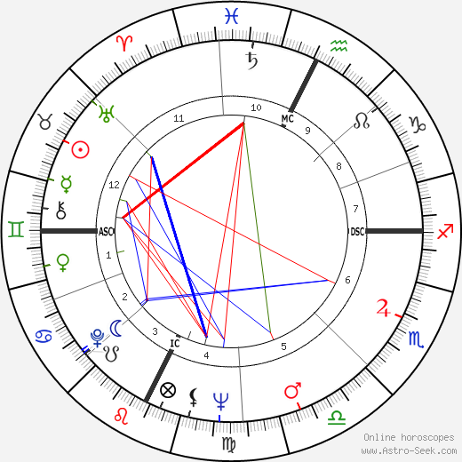 Salome Jens tema natale, oroscopo, Salome Jens oroscopi gratuiti, astrologia