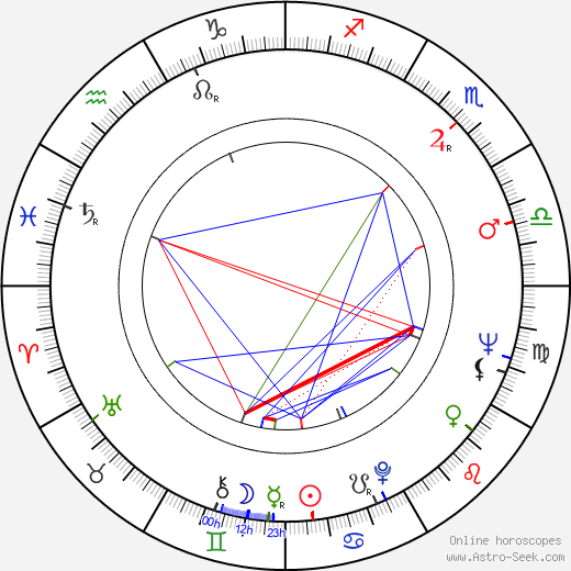 Dennis Crompton astro natal birth chart, Dennis Crompton horoscope, astrology