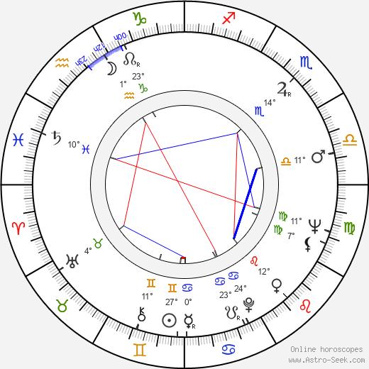 Derren Nesbitt birth chart, biography, wikipedia 2020, 2021