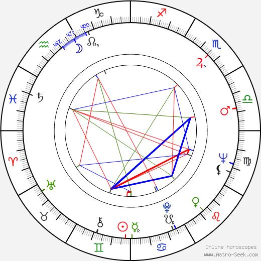 Derren Nesbitt birth chart, Derren Nesbitt astro natal horoscope, astrology