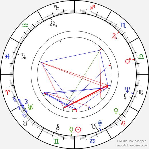 Eddie Floyd birth chart, Eddie Floyd astro natal horoscope, astrology