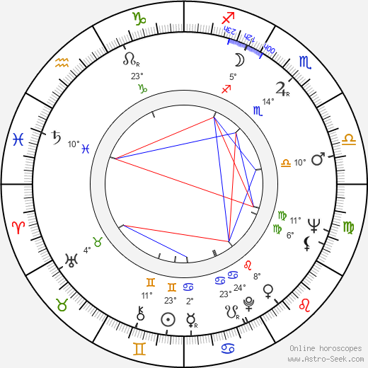 George Jonas birth chart, biography, wikipedia 2019, 2020