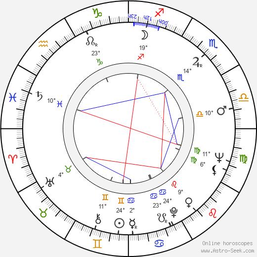 James Bolam birth chart, biography, wikipedia 2020, 2021