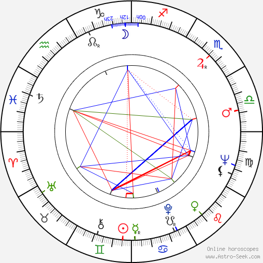 Jiřina Šiklová astro natal birth chart, Jiřina Šiklová horoscope, astrology