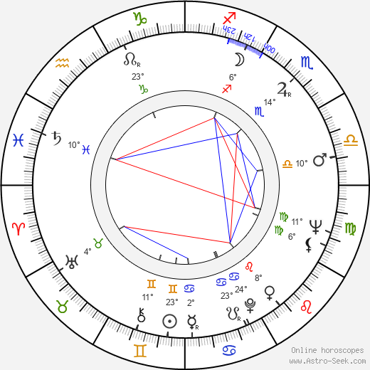 June Barry birth chart, biography, wikipedia 2020, 2021