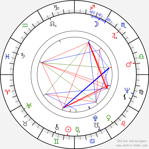 June Barry birth chart, June Barry astro natal horoscope, astrology