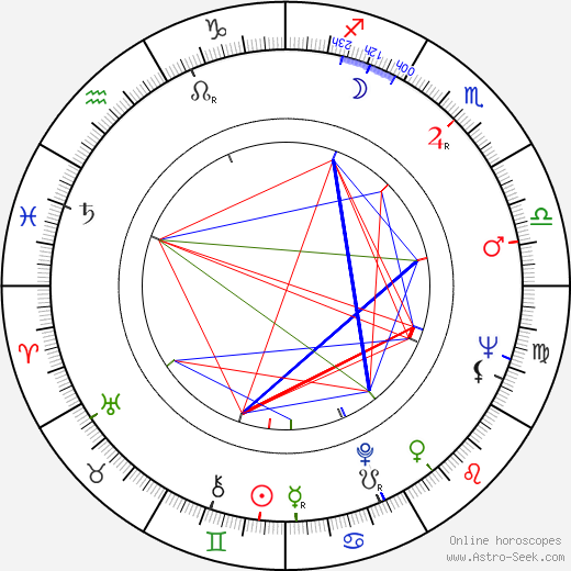 Robert L. Purdum birth chart, Robert L. Purdum astro natal horoscope, astrology