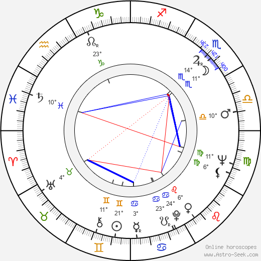 Tony Ianzelo birth chart, biography, wikipedia 2019, 2020
