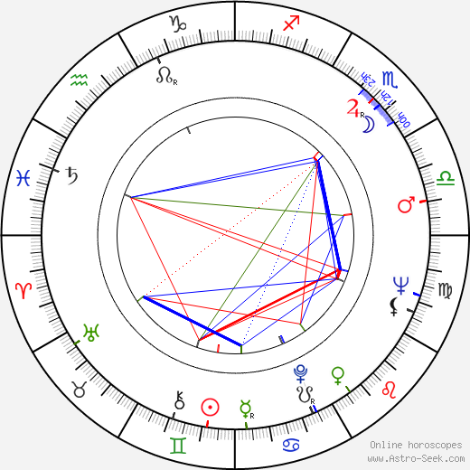 Tony Ianzelo birth chart, Tony Ianzelo astro natal horoscope, astrology
