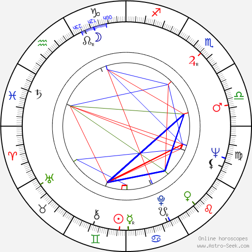 Yuriy Solomin birth chart, Yuriy Solomin astro natal horoscope, astrology