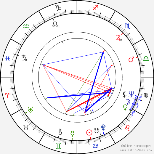 Christian Doermer astro natal birth chart, Christian Doermer horoscope, astrology