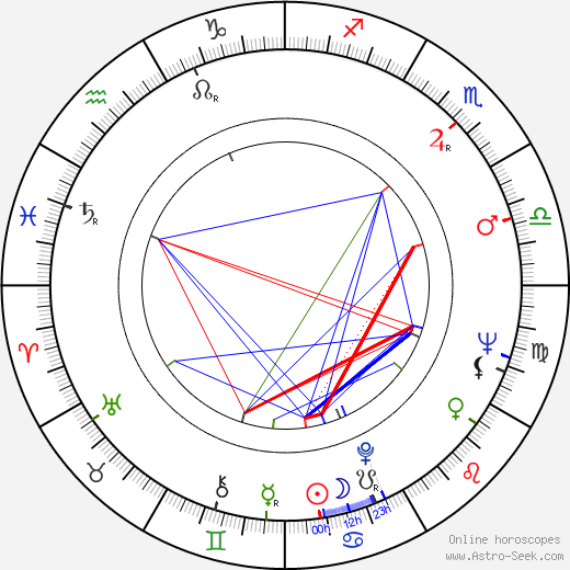 David Prowse birth chart, David Prowse astro natal horoscope, astrology