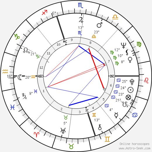 Diahann Carroll birth chart, biography, wikipedia 2018, 2019