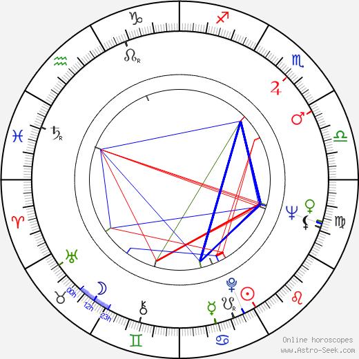 Eddy Donno birth chart, Eddy Donno astro natal horoscope, astrology