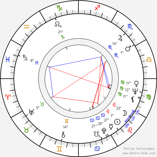 Geoffrey Lewis birth chart, biography, wikipedia 2019, 2020