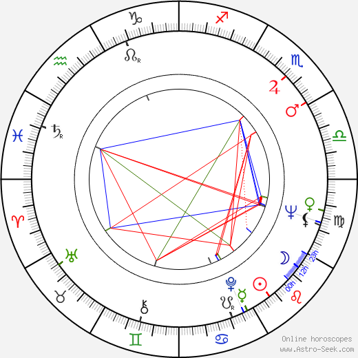 Geoffrey Lewis astro natal birth chart, Geoffrey Lewis horoscope, astrology